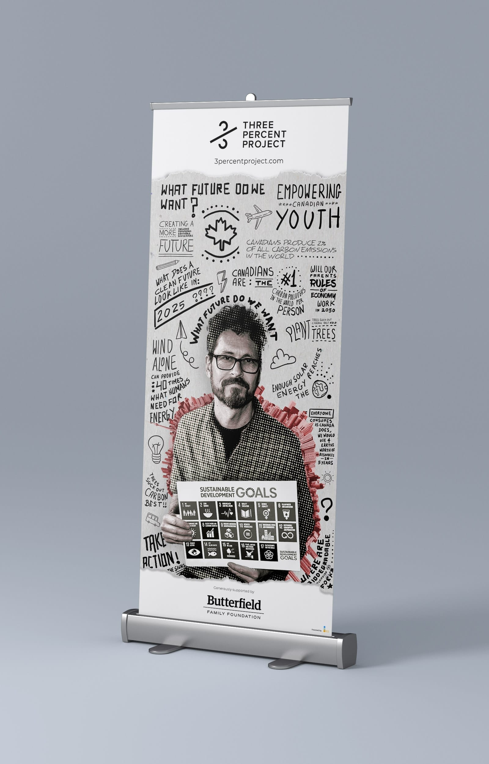 3percent-marketing-design_rollup-mockup-man