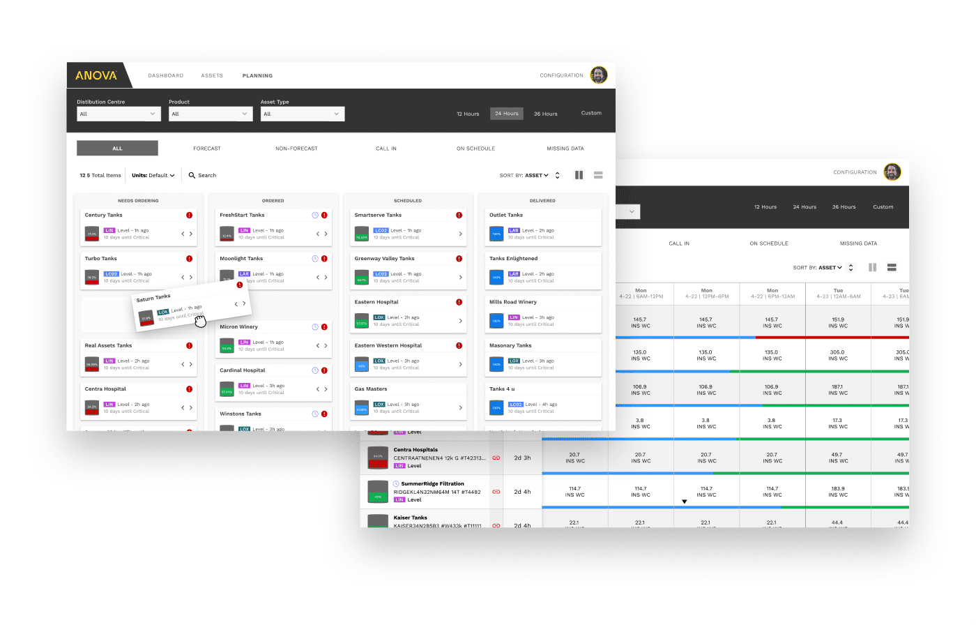 Anova Dashboard Design